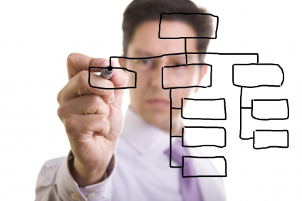 how-to-select-project-management-software-objectives-2